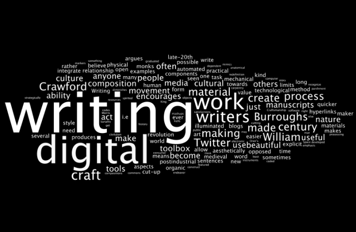 digital-writing-as-handicraft-wordle